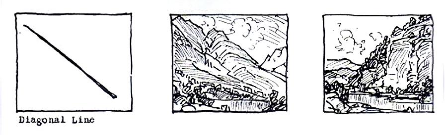 Вид композиции «Линия». Источник: muddycolors