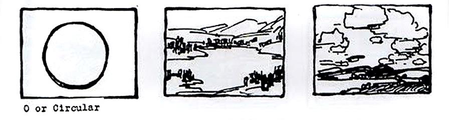 Виды композиции. Источник: muddycolors
