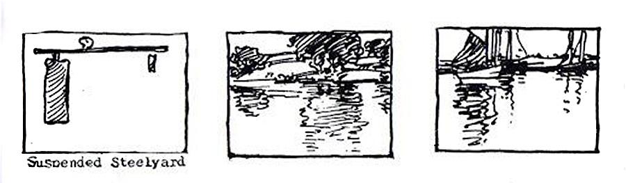 Вид композиции «Подвешенные весы». Источник: muddycolors