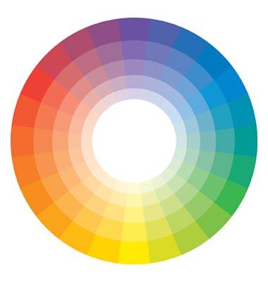 Цветовой круг. Источник: sites.google.com