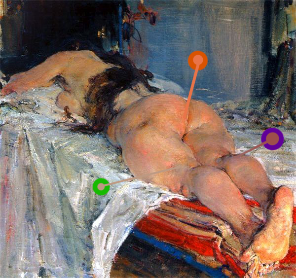 На картине Николая Фешина кажется, что кожа в одном месте оранжевая, в другом зеленая, а в третьем фиолетовая. На самом деле это почти одинаковые оттенки, которые смотрятся иначе из-за того, что соседствуют с разными цветами. Источник: www.drawpaintsculpt.com